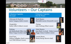 Volunteer Captains
